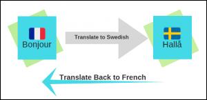 Figure 1. Example